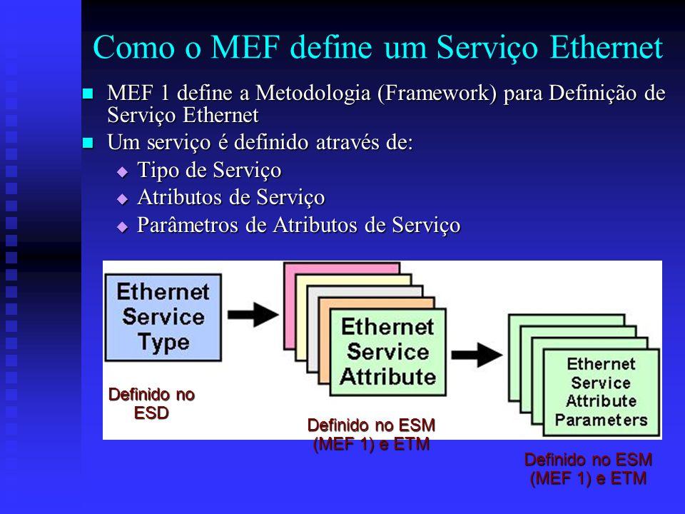 Como o MEF define um Serviço Ethernet