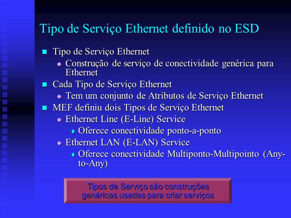 Tipo de Serviço Ethernet definido no ESD