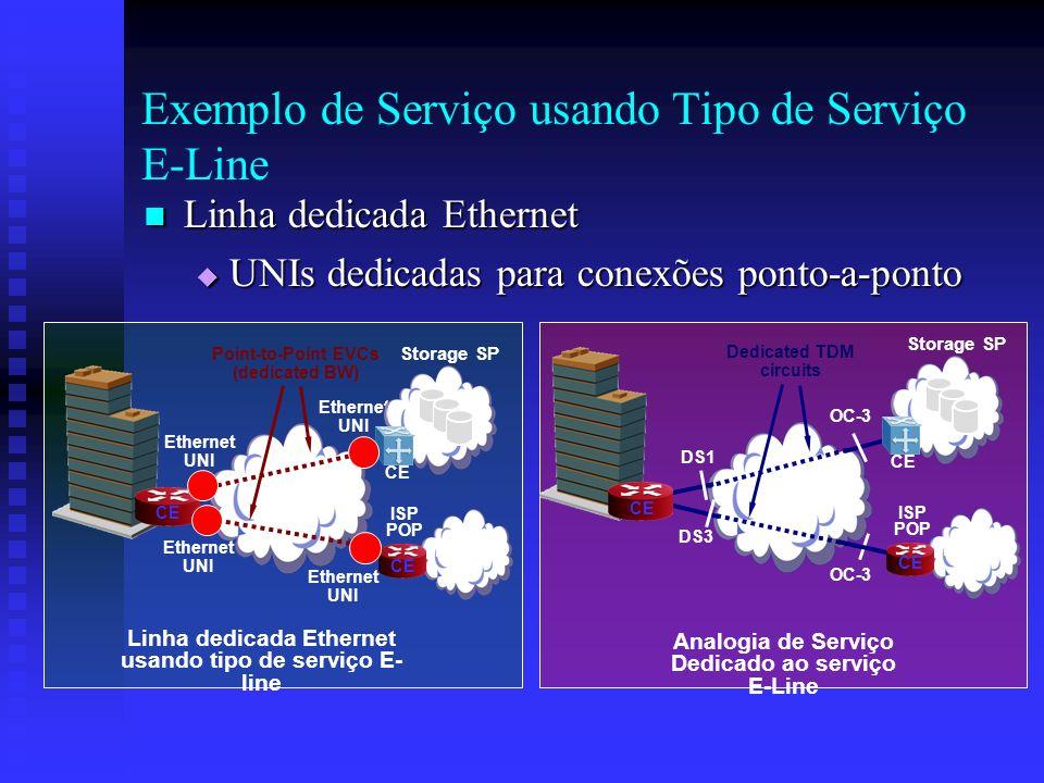 Exemplo de Serviço usando Tipo de Serviço E-Line