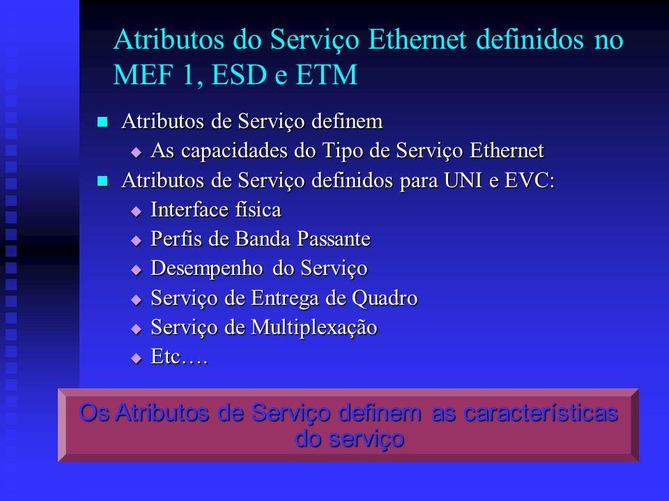 Atributos do Serviço Ethernet definidos no MEF 1, ESD e ETM