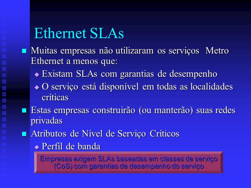Ethernet SLAs Muitas empresas não utilizaram os serviços Metro Ethernet a menos que: Existam SLAs com garantias de desempenho.