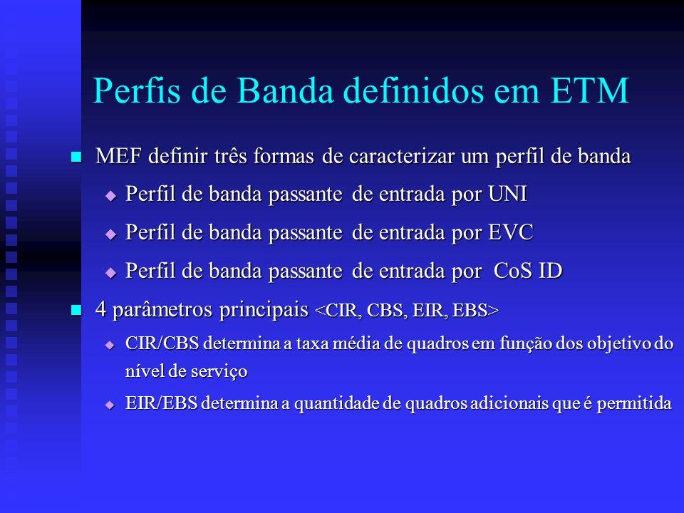 Perfis de Banda definidos em ETM