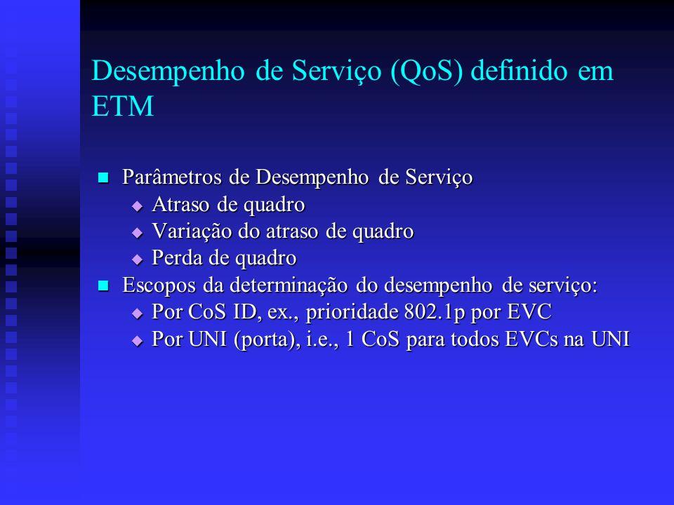 Desempenho de Serviço (QoS) definido em ETM