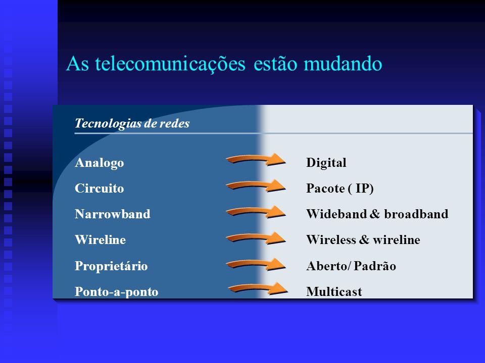 As telecomunicações estão mudando