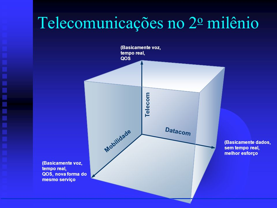 Telecomunicações no 2o milênio