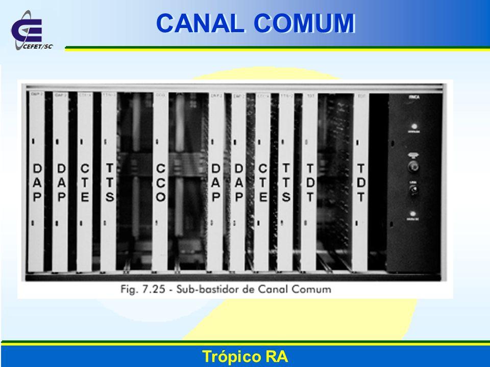 CANAL COMUM Trópico RA