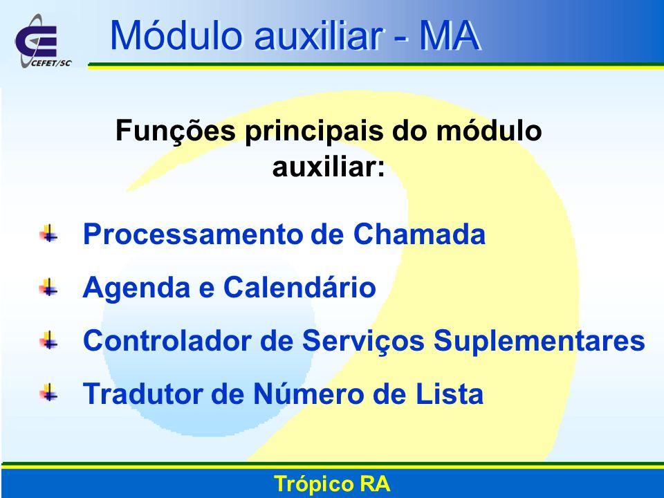 Funções principais do módulo auxiliar: