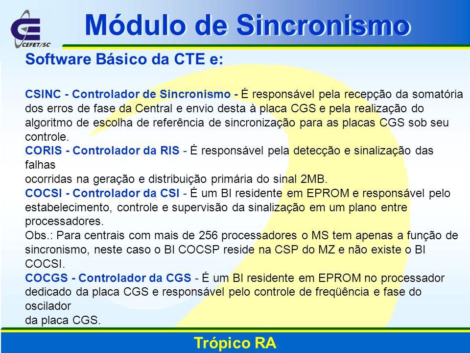 Módulo de Sincronismo Software Básico da CTE e: Trópico RA