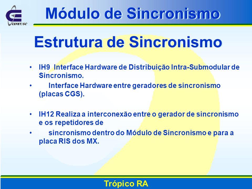 Estrutura de Sincronismo
