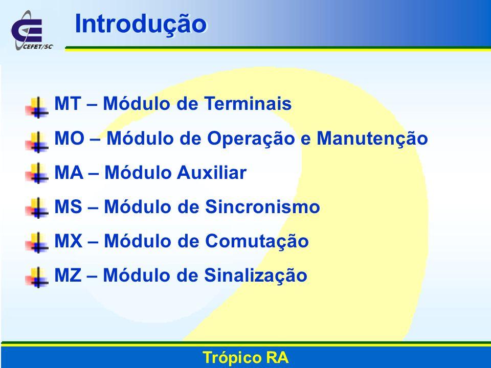 Introdução MT – Módulo de Terminais