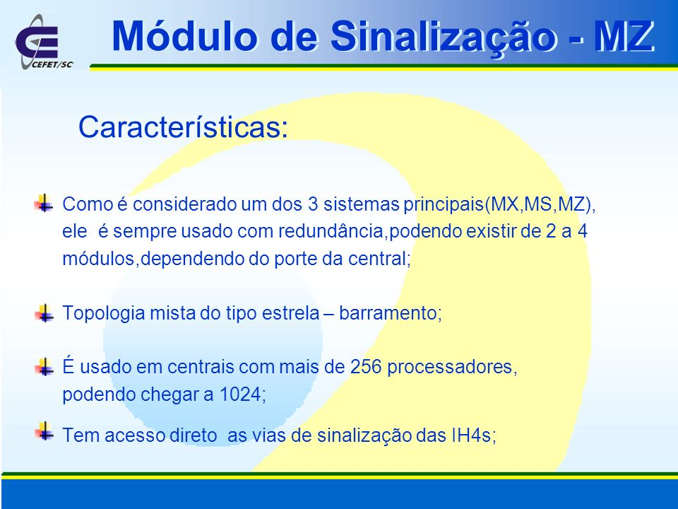 Módulo de Sinalização - MZ