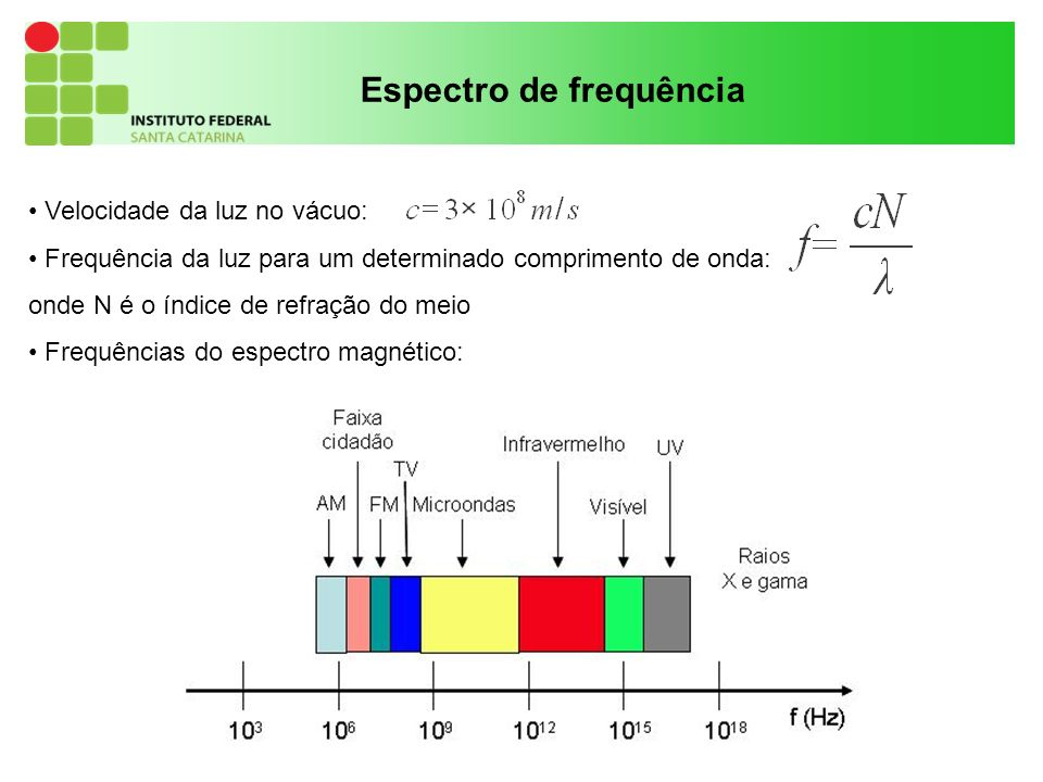 Espectro de frequência