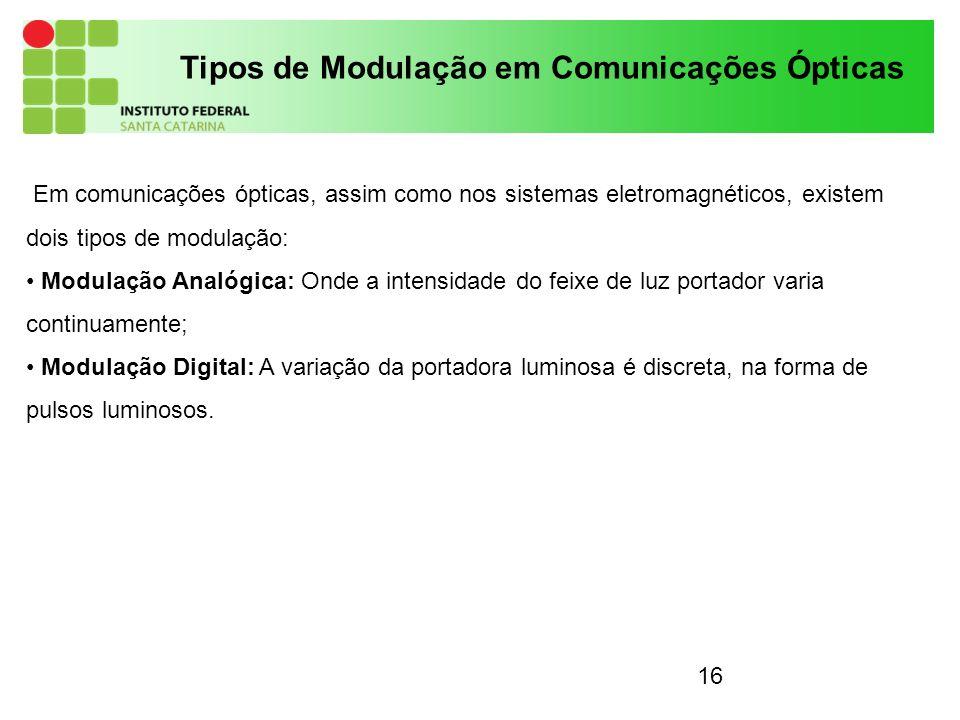 Tipos de Modulação em Comunicações Ópticas