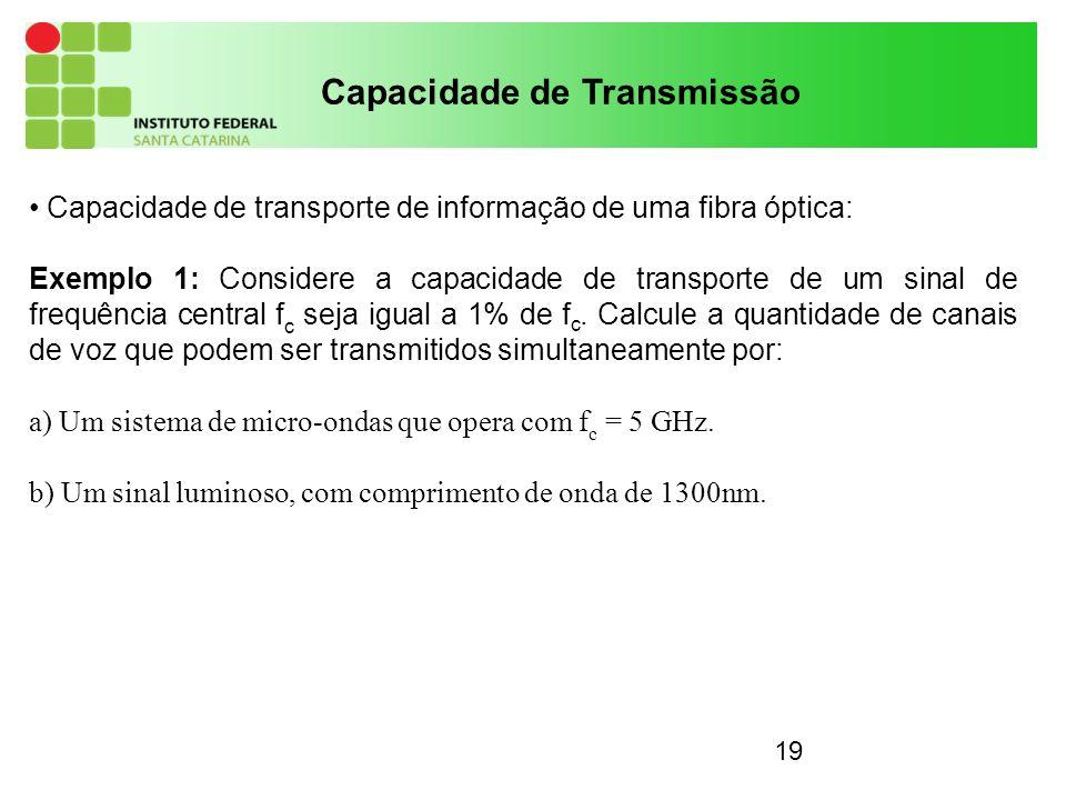 Capacidade de Transmissão
