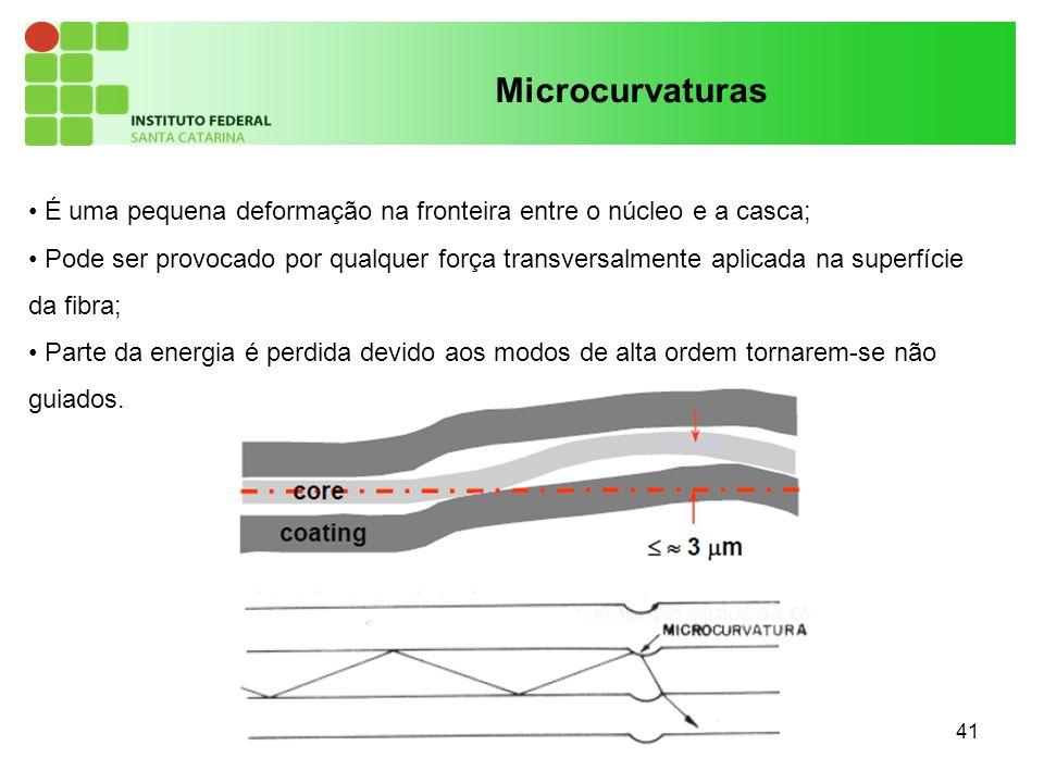 Microcurvaturas É uma pequena deformação na fronteira entre o núcleo e a casca;