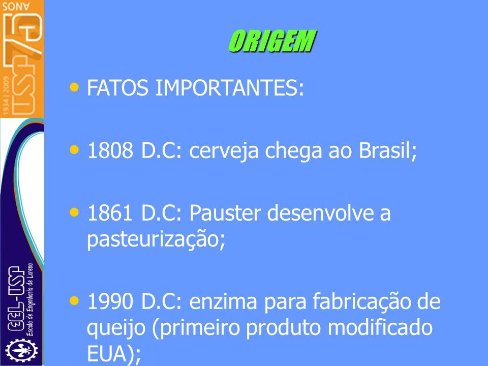 ORIGEM FATOS IMPORTANTES: 1808 D.C: cerveja chega ao Brasil;