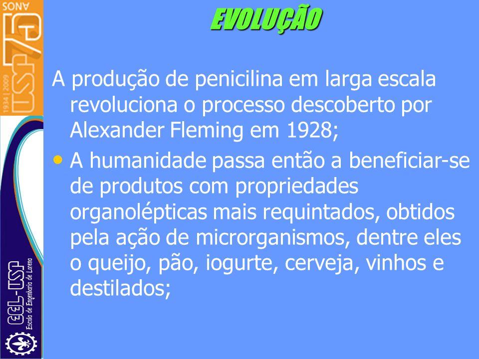 EVOLUÇÃOA produção de penicilina em larga escala revoluciona o processo descoberto por Alexander Fleming em 1928;