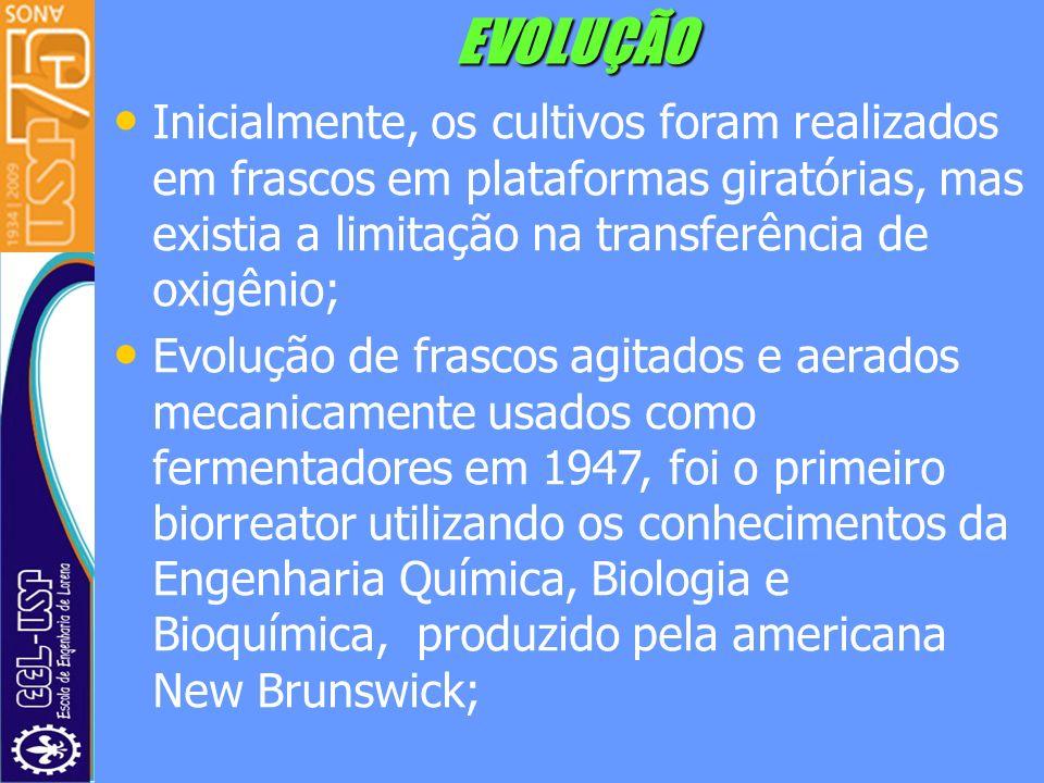 EVOLUÇÃO Inicialmente, os cultivos foram realizados em frascos em plataformas giratórias, mas existia a limitação na transferência de oxigênio;