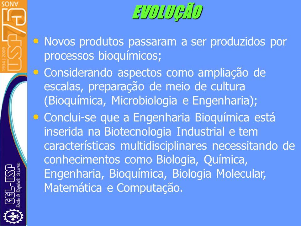 EVOLUÇÃO Novos produtos passaram a ser produzidos por processos bioquímicos;