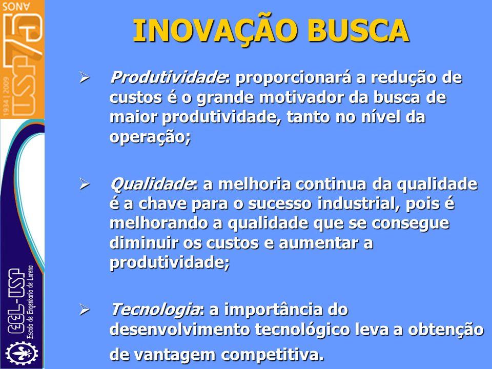 INOVAÇÃO BUSCA Produtividade: proporcionará a redução de custos é o grande motivador da busca de maior produtividade, tanto no nível da operação;
