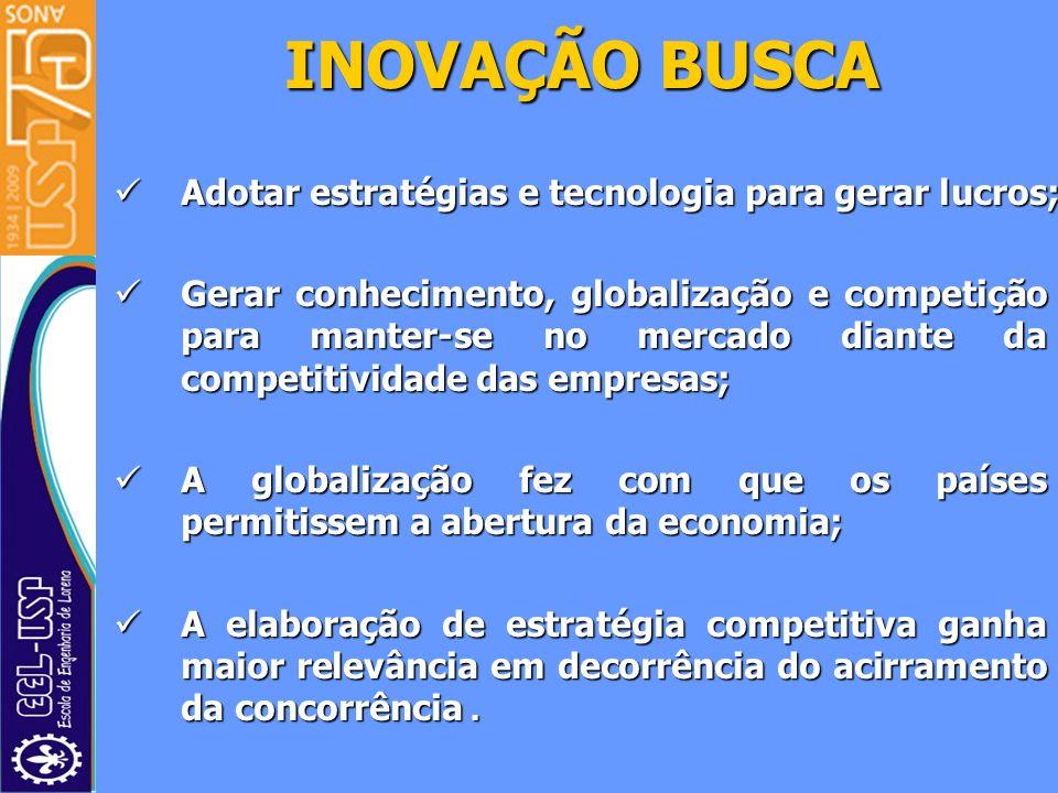 INOVAÇÃO BUSCA Adotar estratégias e tecnologia para gerar lucros;