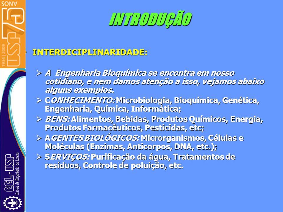 INTRODUÇÃO INTERDICIPLINARIDADE: