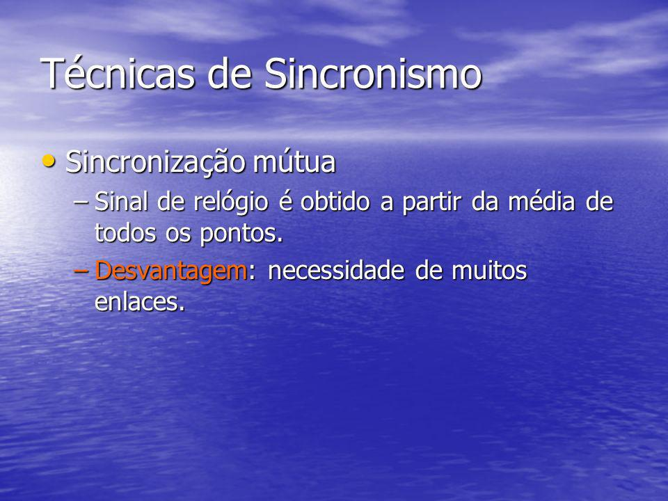 Técnicas de Sincronismo