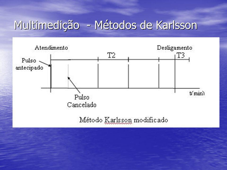 Multimedição - Métodos de Karlsson