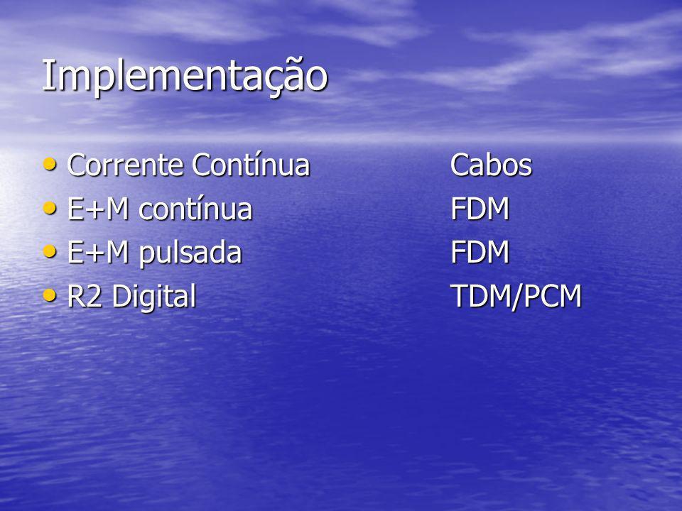 Implementação Corrente Contínua Cabos E+M contínua FDM E+M pulsada FDM