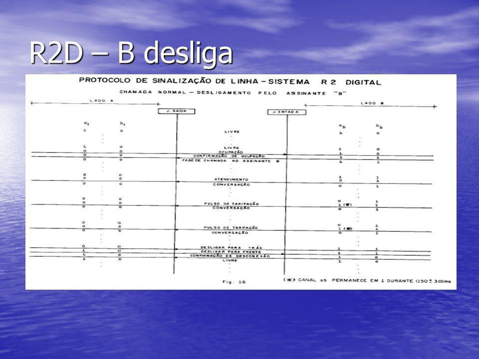 R2D – B desliga
