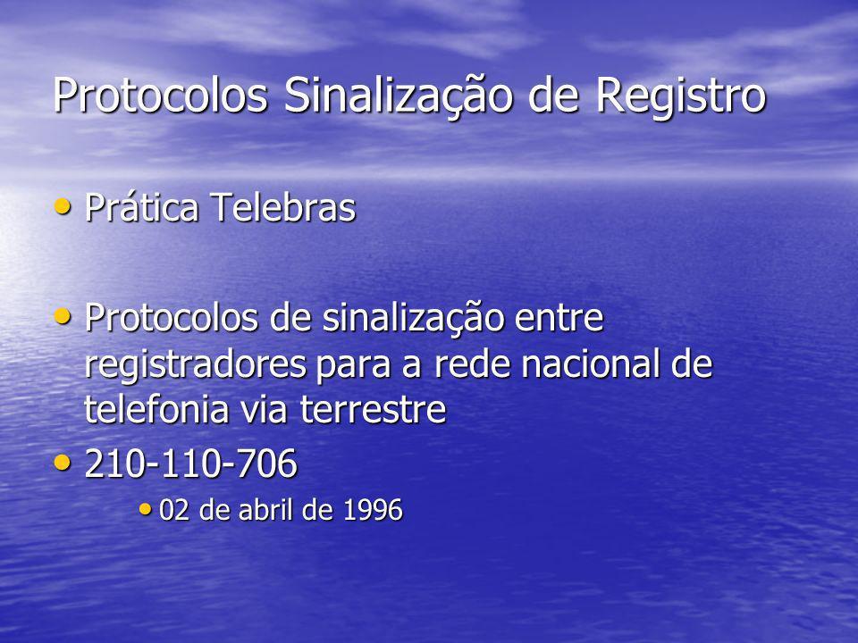 Protocolos Sinalização de Registro