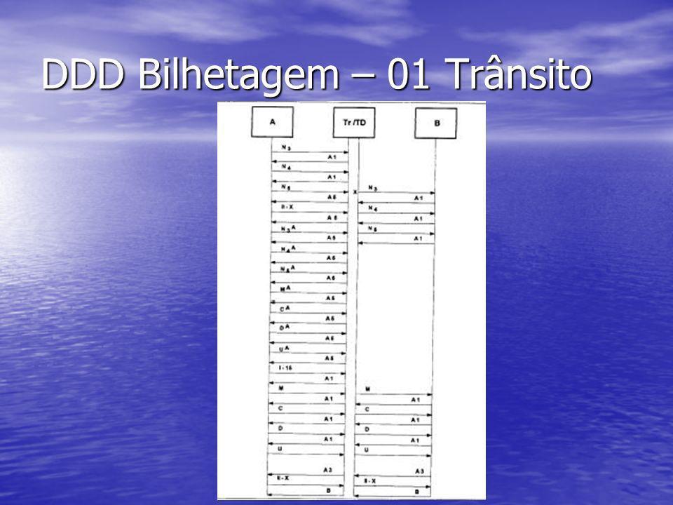 DDD Bilhetagem – 01 Trânsito