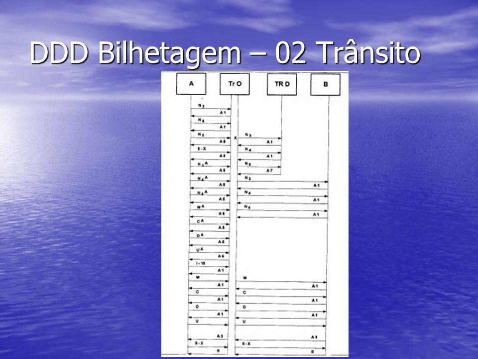 DDD Bilhetagem – 02 Trânsito