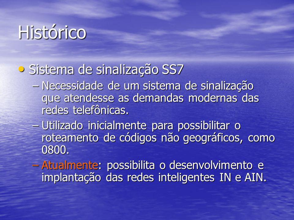 Histórico Sistema de sinalização SS7