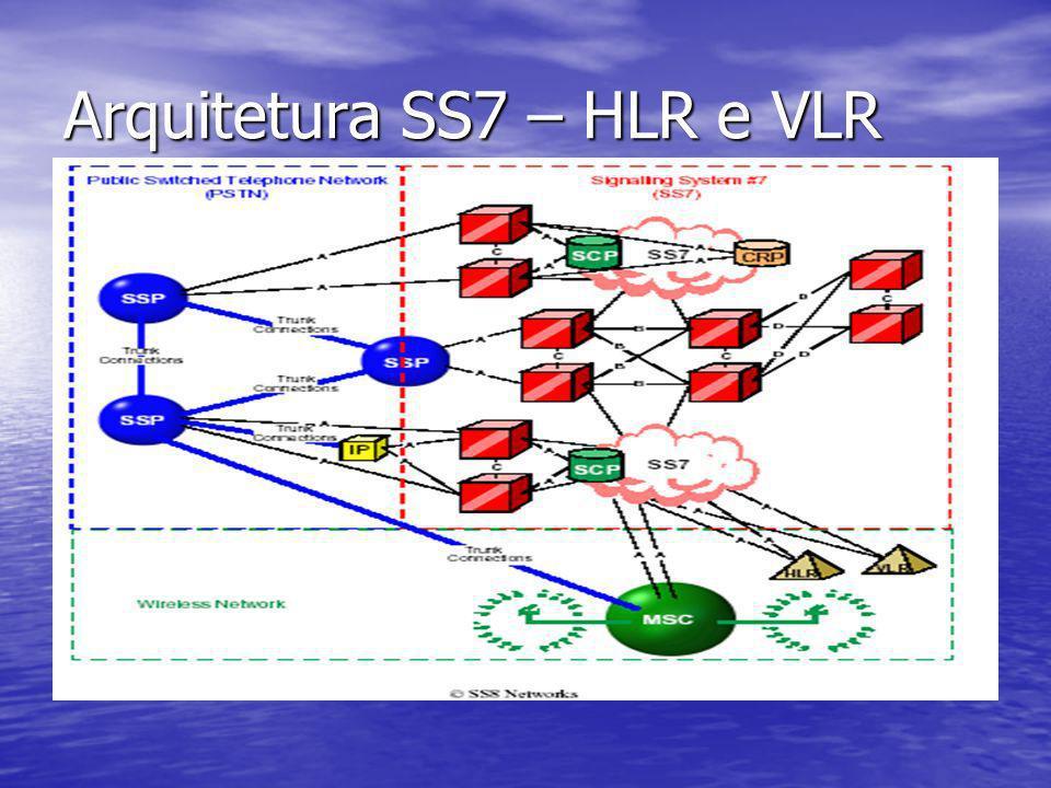 Arquitetura SS7 – HLR e VLR