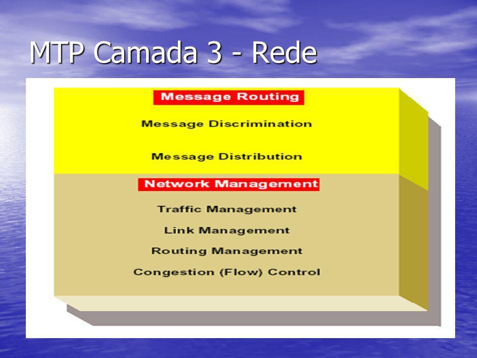 MTP Camada 3 - Rede