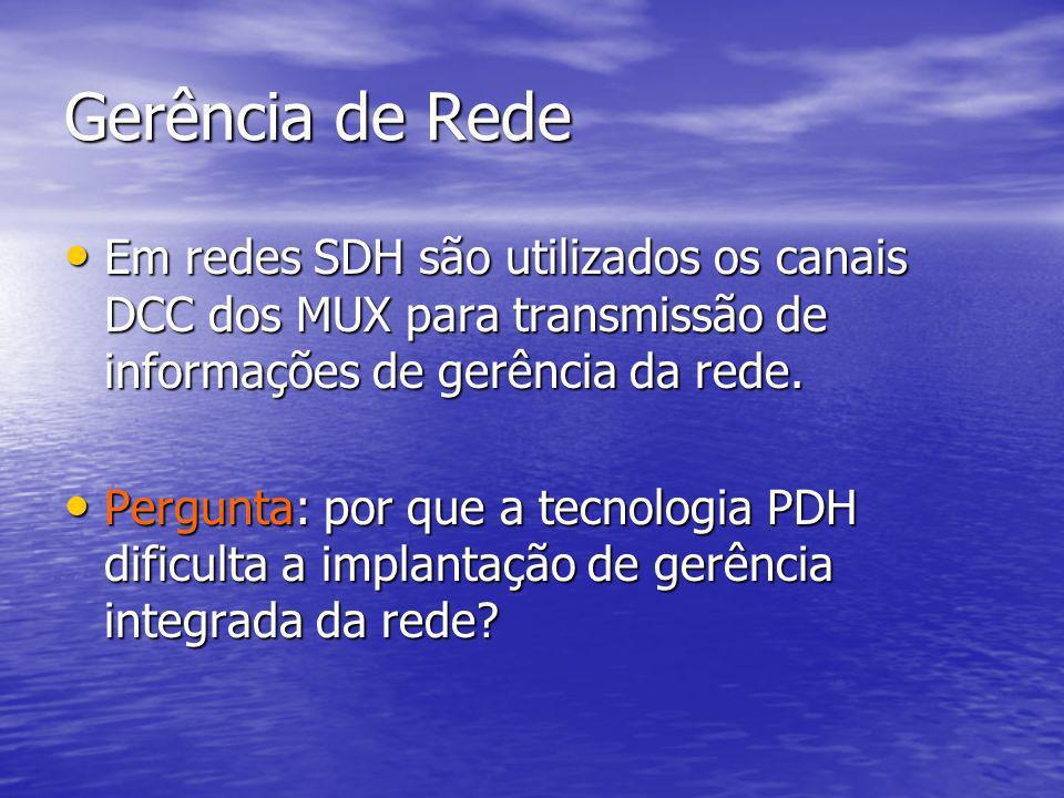 Gerência de Rede Em redes SDH são utilizados os canais DCC dos MUX para transmissão de informações de gerência da rede.