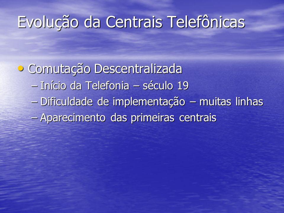 Evolução da Centrais Telefônicas