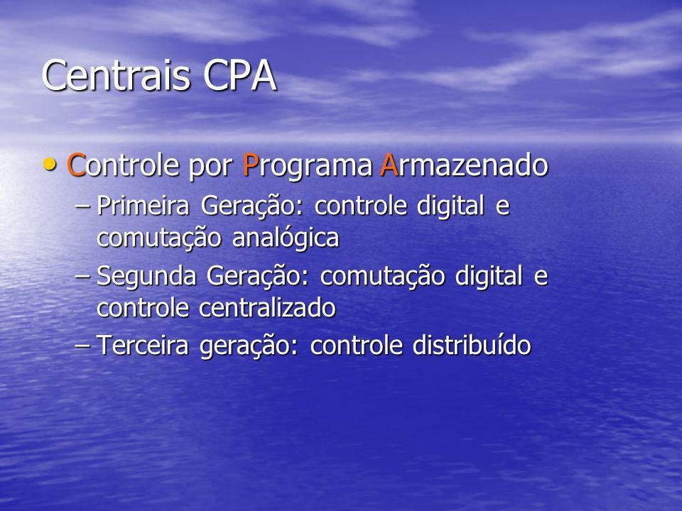 Centrais CPA Controle por Programa Armazenado