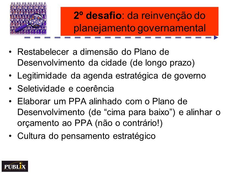 2º desafio: da reinvenção do planejamento governamental