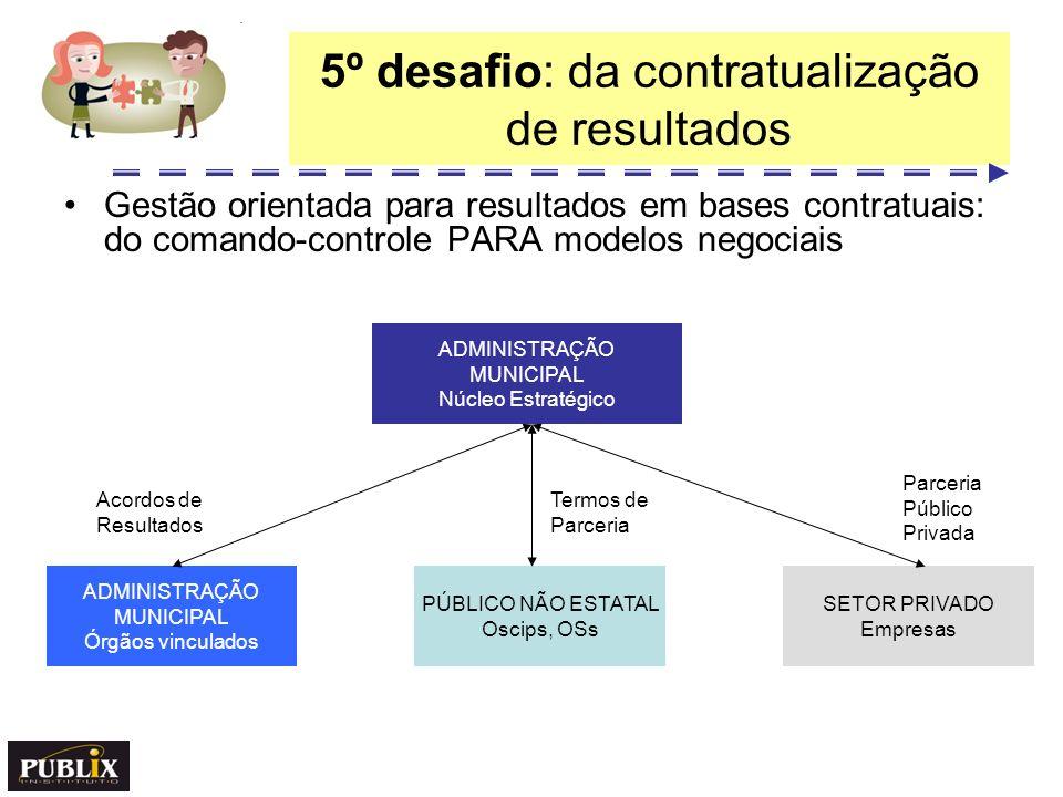 5º desafio: da contratualização de resultados