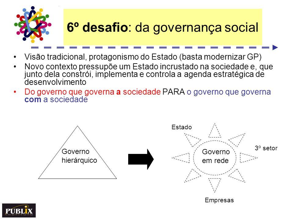 6º desafio: da governança social