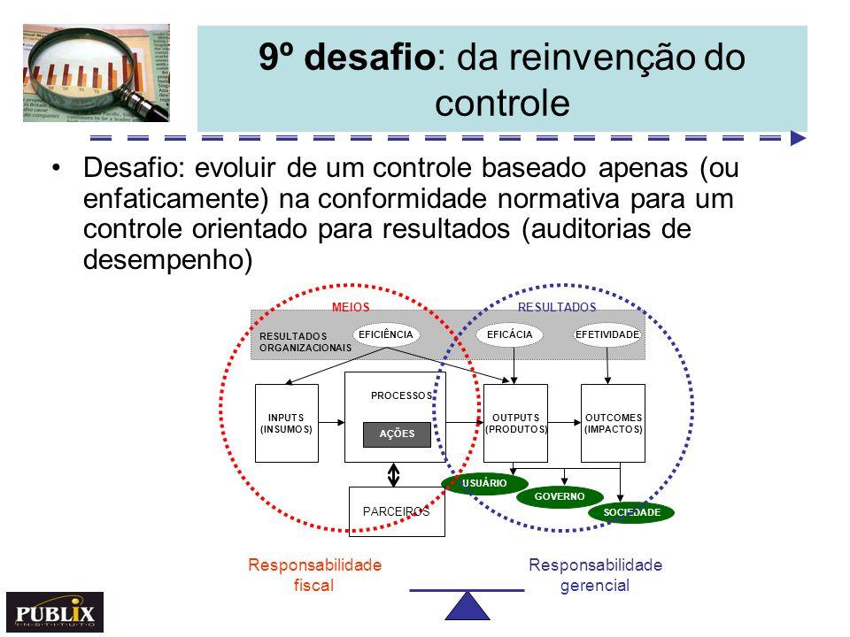 9º desafio: da reinvenção do controle