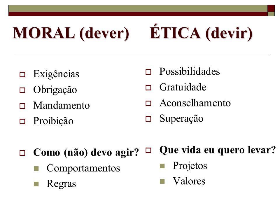 MORAL (dever) ÉTICA (devir)