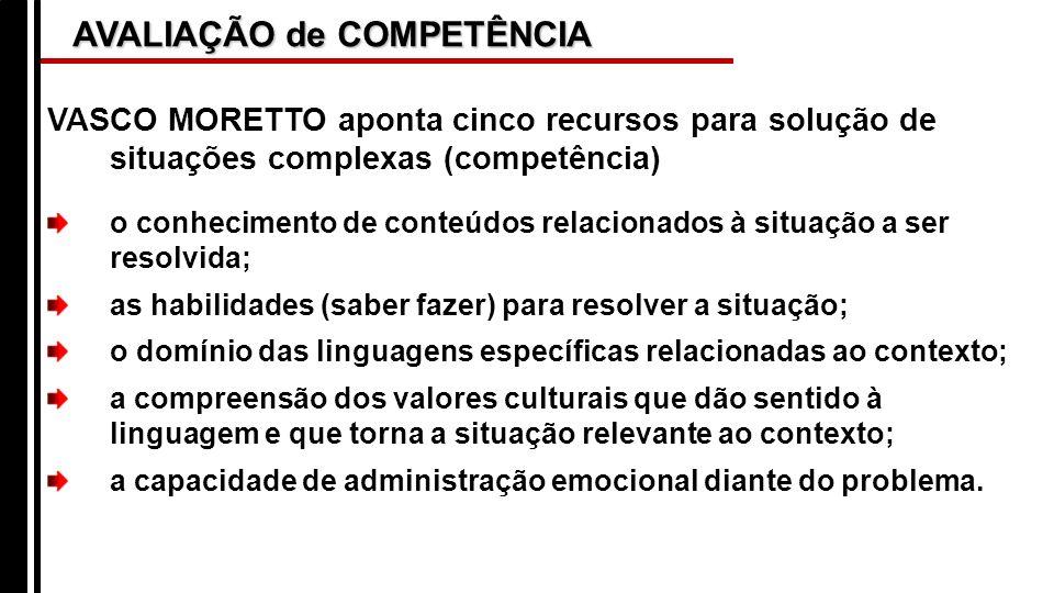 VASCO MORETTO aponta cinco recursos para solução de situações complexas (competência)