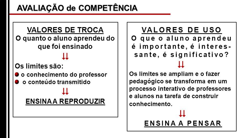   VALORES DE TROCA VALORES DE USO