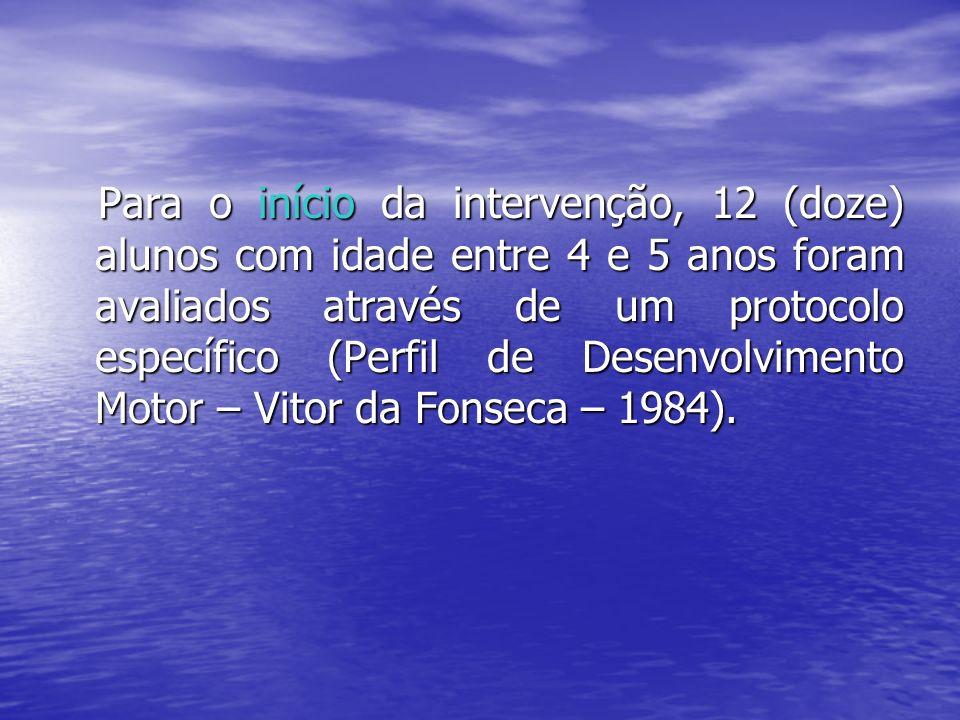 Para o início da intervenção, 12 (doze) alunos com idade entre 4 e 5 anos foram avaliados através de um protocolo específico (Perfil de Desenvolvimento Motor – Vitor da Fonseca – 1984).