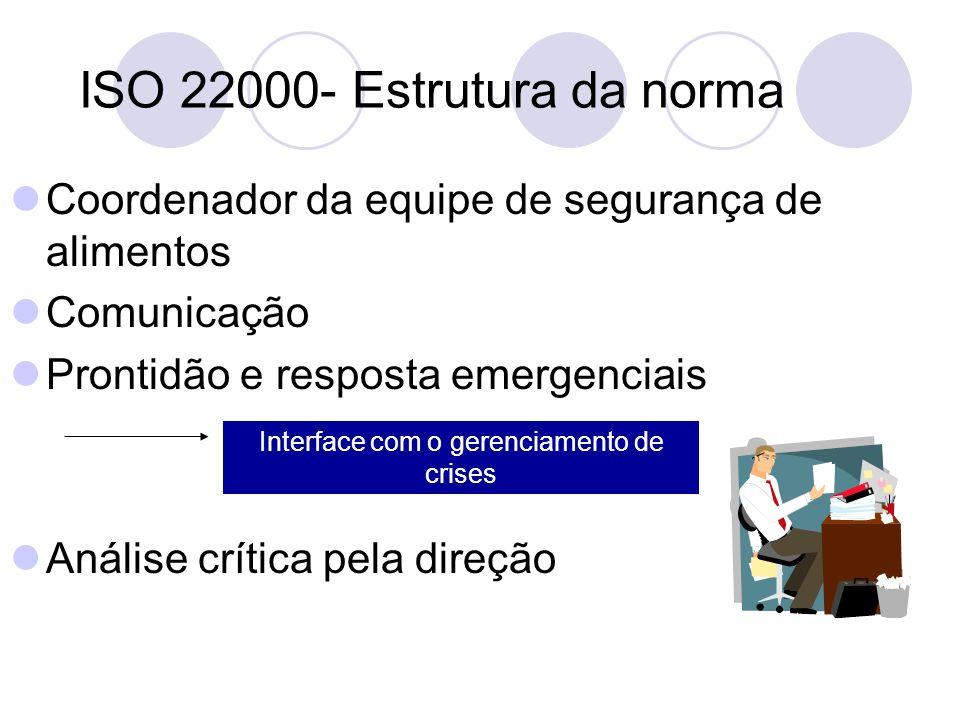 ISO 22000- Estrutura da norma