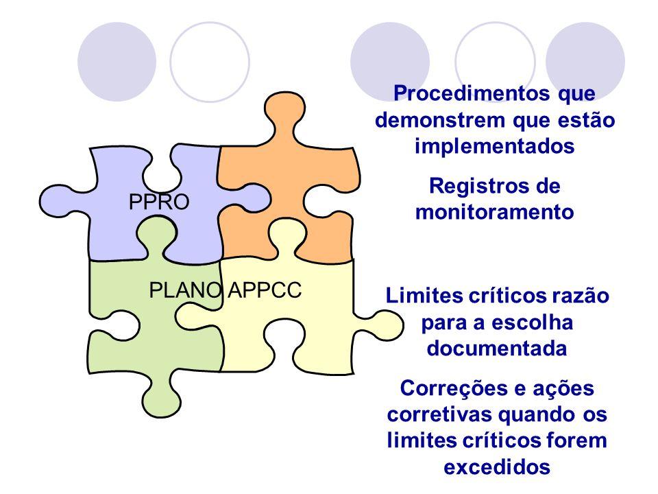 Procedimentos que demonstrem que estão implementados