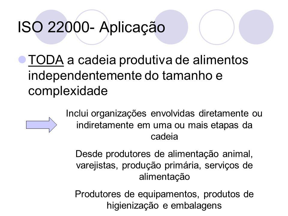 Produtores de equipamentos, produtos de higienização e embalagens